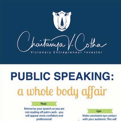 Public Speaking- A Whole Body Affair